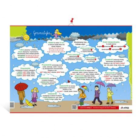 PLANSZA demonstracyjna | Gramatyka i Ortografia